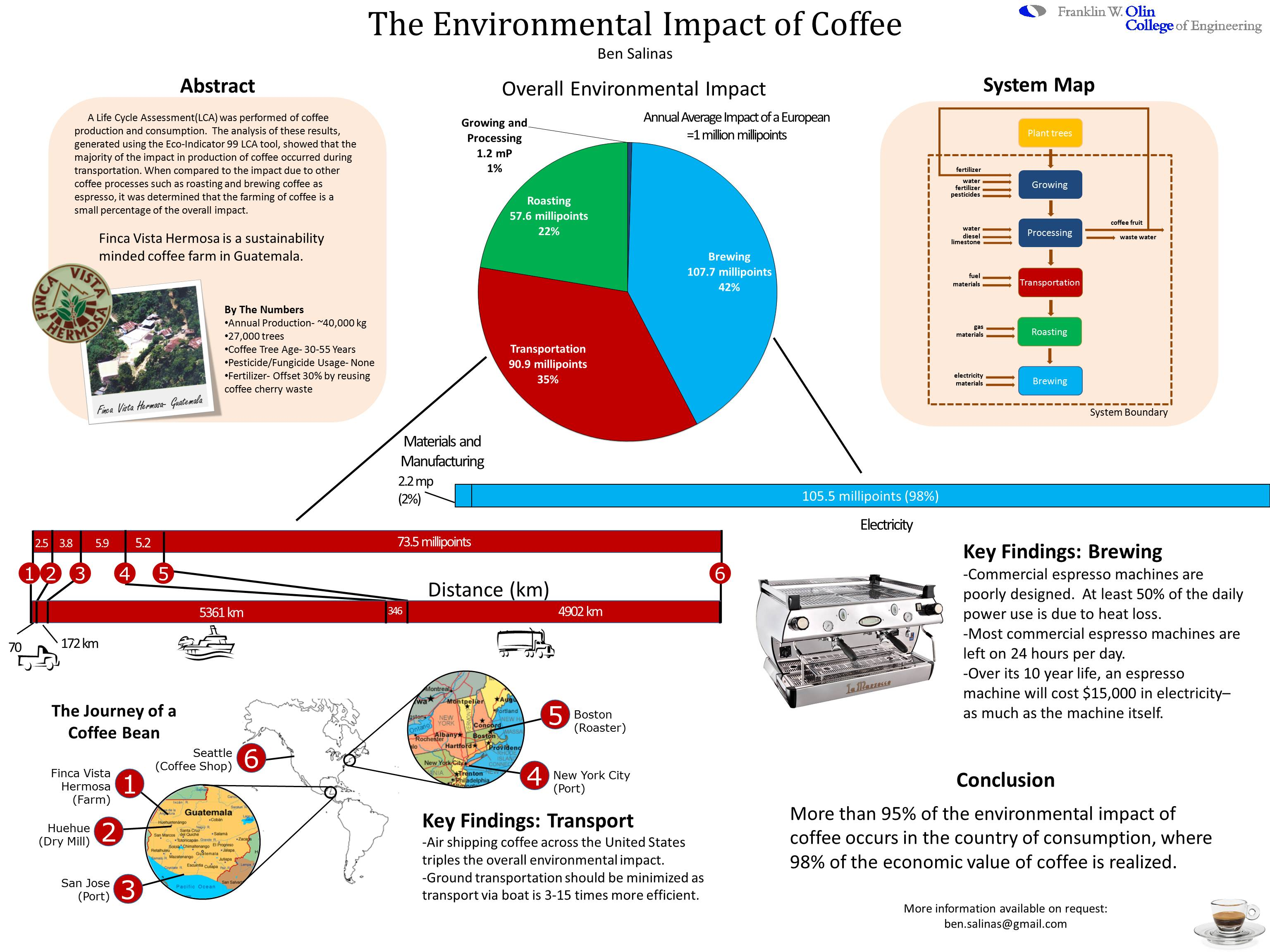 coffee machine environmental life cycle analysis 2016-5-19  life cycle assessment : understanding our environmental  the nespresso machine and growing the coffee  stage of the life cycle, from the coffee cherry to the.